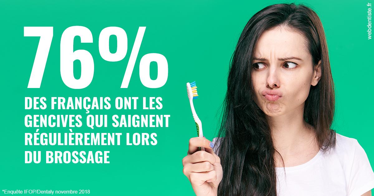 https://dr-georges-nasr.chirurgiens-dentistes.fr/76% des Français 1