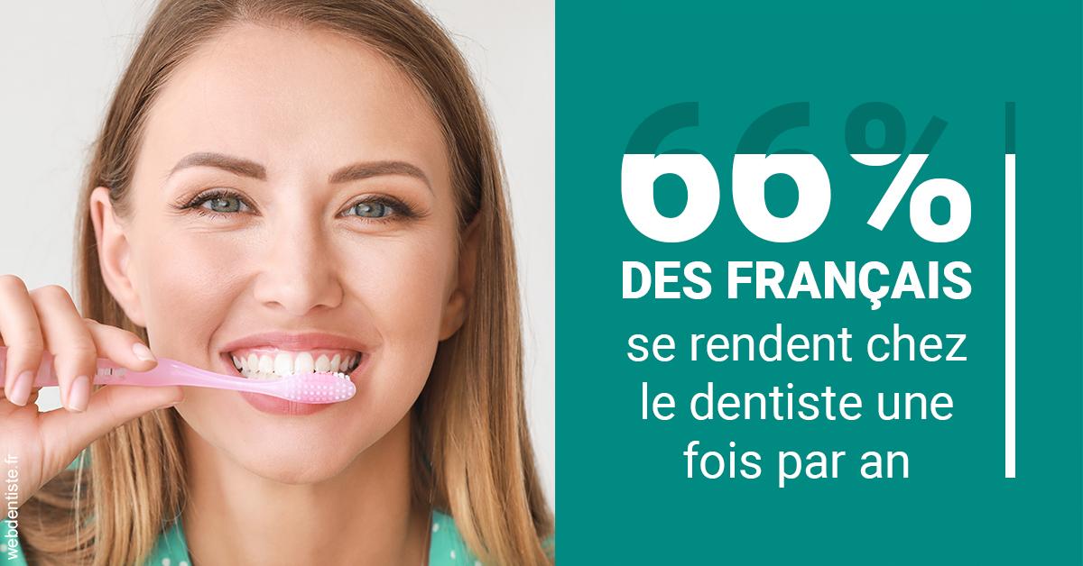 https://dr-georges-nasr.chirurgiens-dentistes.fr/66 % des Français 2