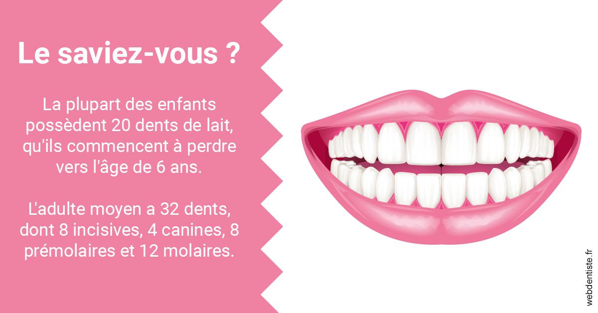 https://dr-georges-nasr.chirurgiens-dentistes.fr/Dents de lait 2